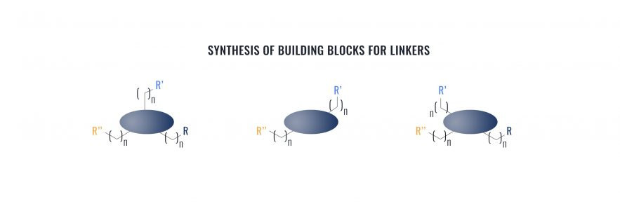 Peptide Discovery – Macrocyclic Drugs: Synthesis of Building Blocks for Linkers
